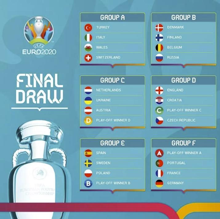欧洲杯国家队参赛列表(24强)